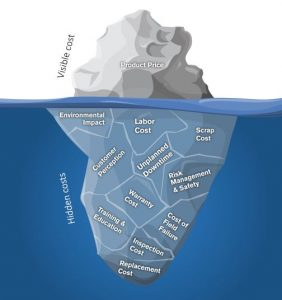 The scenario of an 'On-Premises' setup is like a submerged iceberg, there are many hidden costs attached to servers that are being maintained in the office premises.